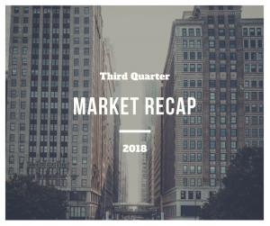 Third Quarter Market Recap