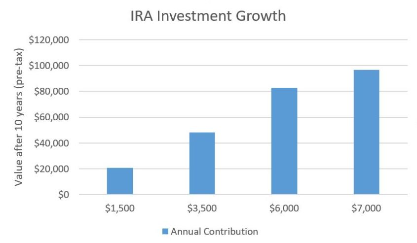 There's still time to fund your IRA for 2019!